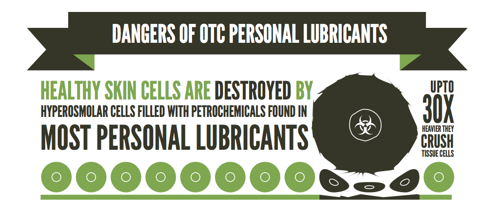 Toxic Lubricants: Be Careful What You Buy